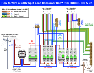 how to wire consumer unit